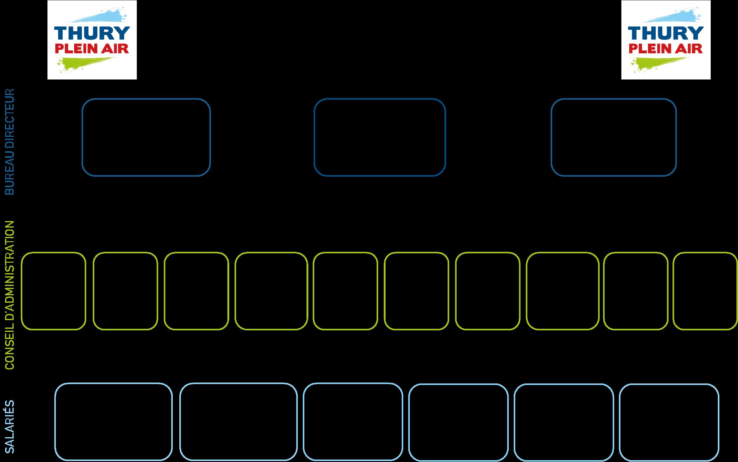 Organigramme Thury Plein Air